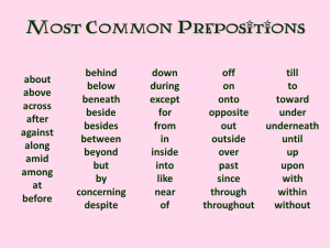 English Grammar A To Z: Preposition of Direction